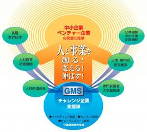 GMS 図 01 (2)